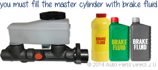 you must fill the master cylinder with brake fluid